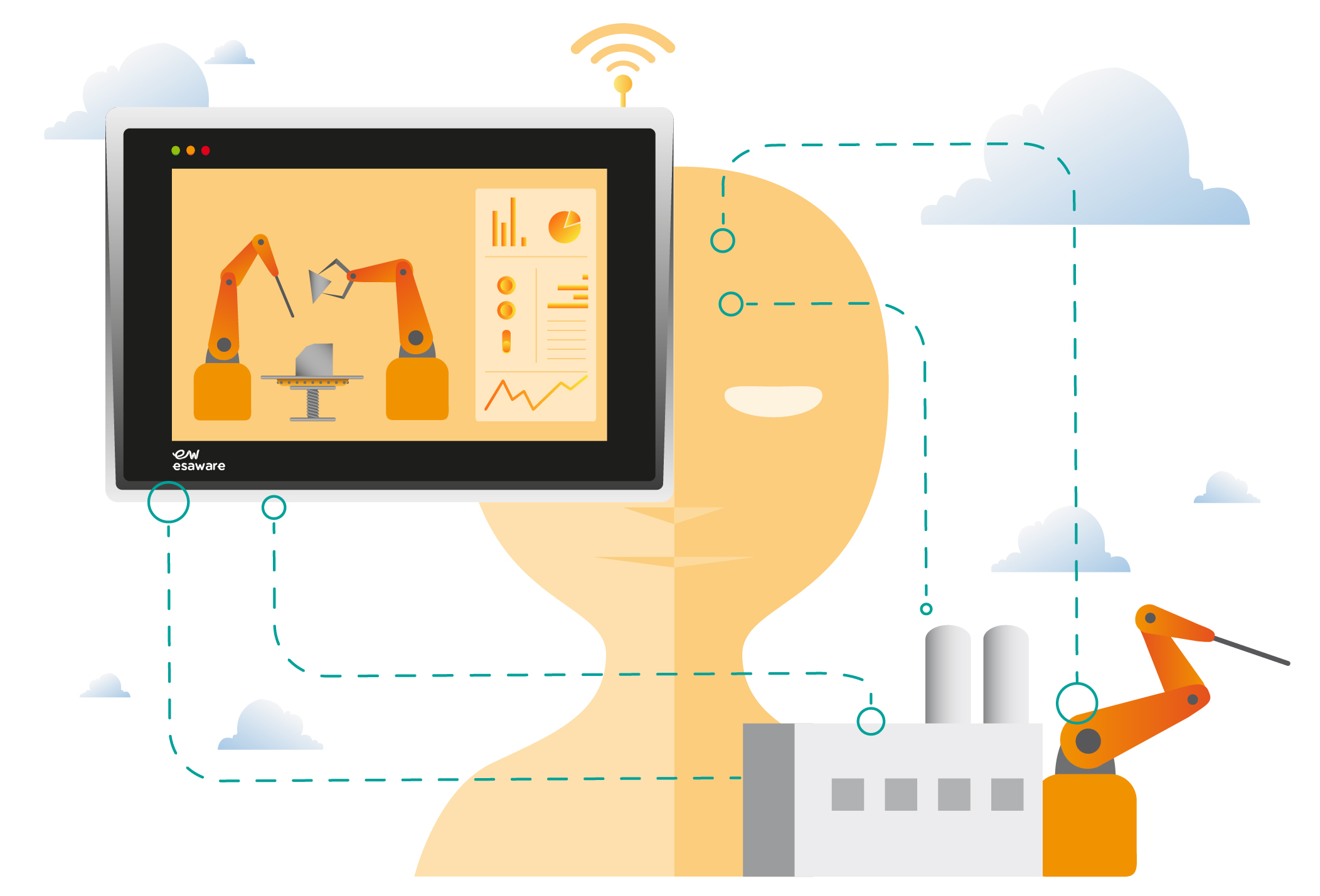 hmi and software in the industry 4 0