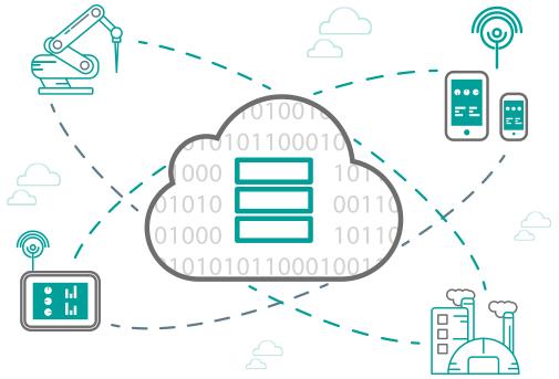 cloud computing e digitalizzazione