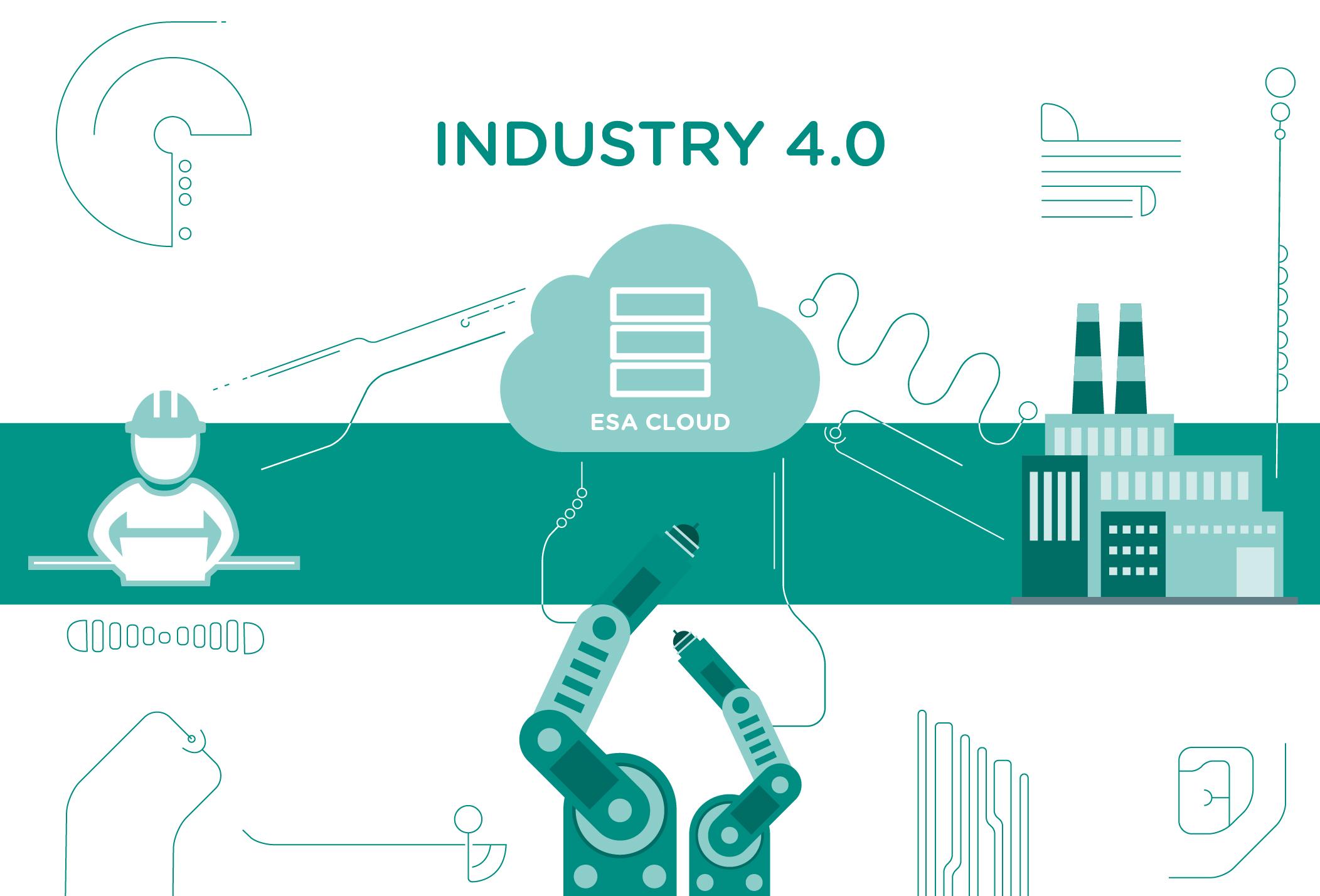 investire-nell-industria-4-0-digitalizzando-iprocessiproduttivi