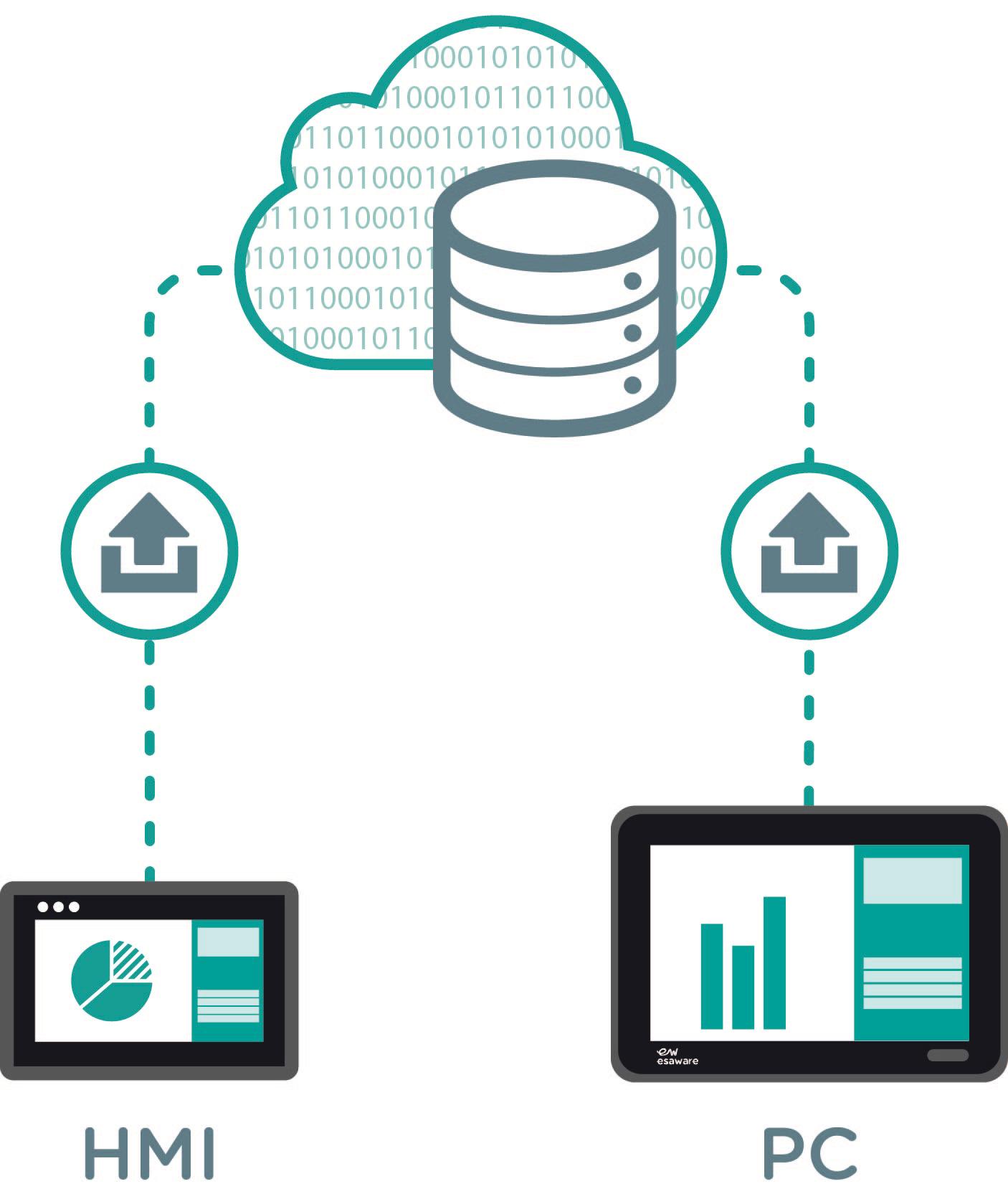 database-relazionali